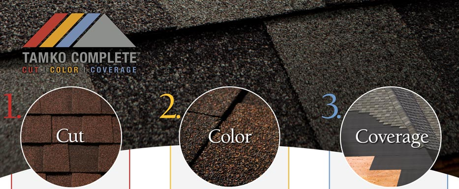Roofing & Shingles |Replacement Roof Evansville, Indiana